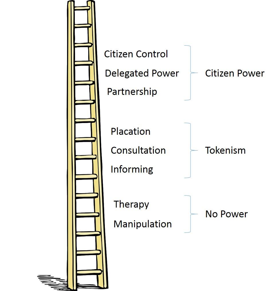 Arnsteins Ladder - IElliott2